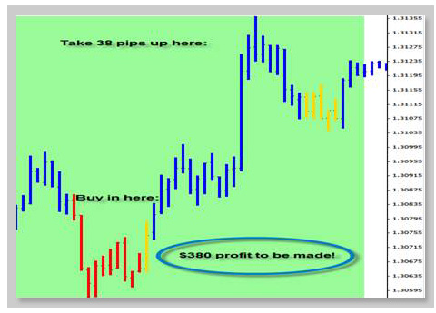Forex front running example