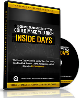 Inside Days Trading - Stock Trading - Forex Trading Cover