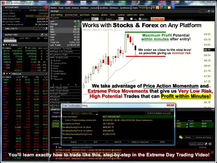Extreme trading systems
